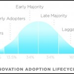 3 REASONS WHY I'M NOT AN EARLY ADOPTER